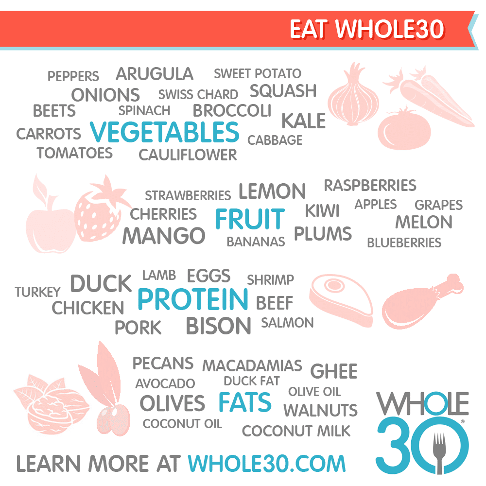 This Gal Cooks - I'm Doing the #JanuaryWhole30 #whole30 #healthy #paleo #healthylife #healthyeating #healthyeats #realfood #cleanfood #cleaneating